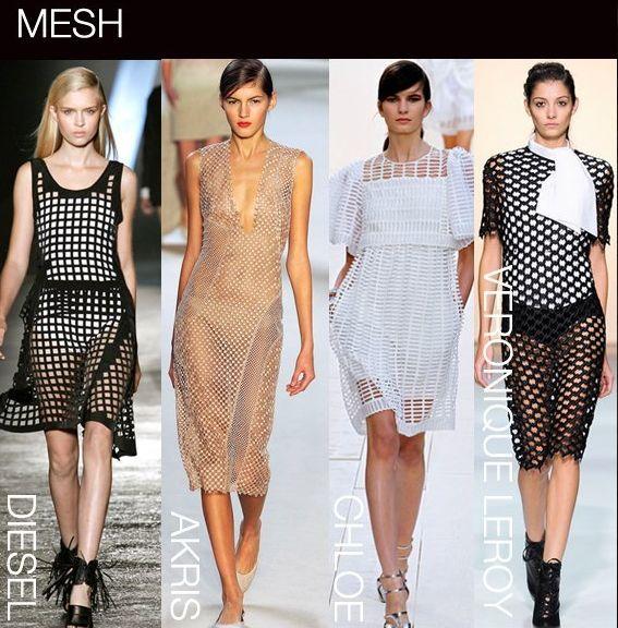 Mesh fashion trend